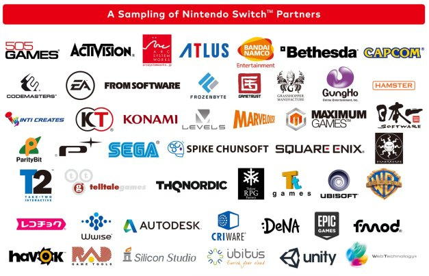 switch-partners